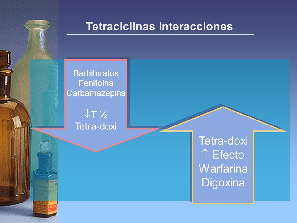 Tetraciclinas Interacciones