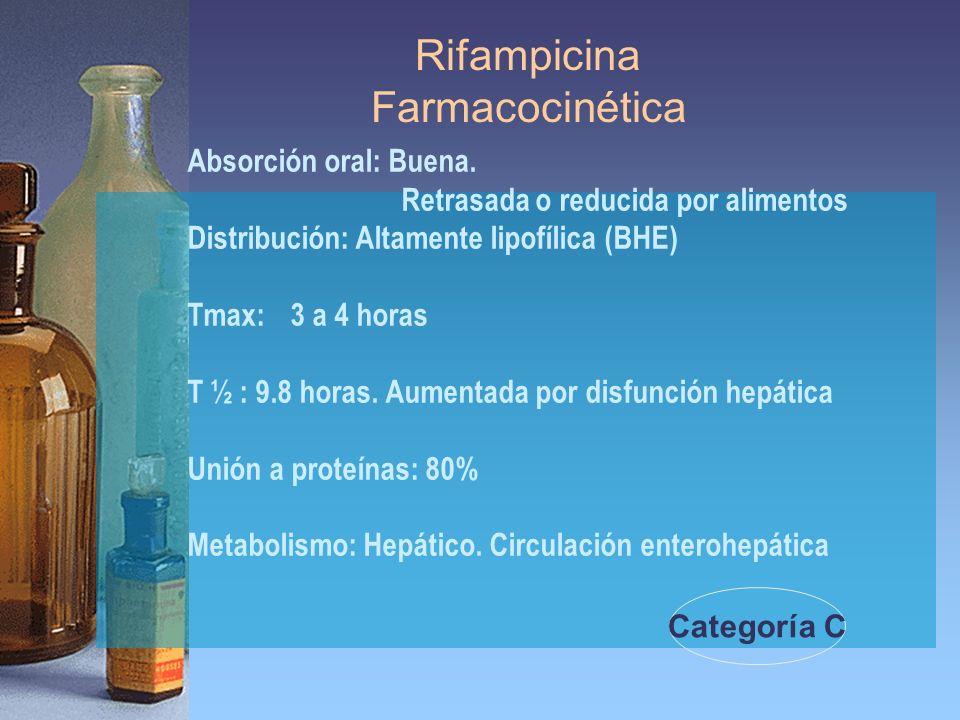 Rifampicina Farmacocinética Absorción oral: Buena.