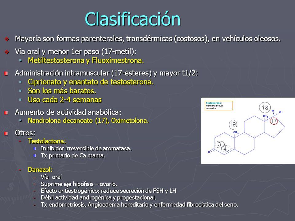 ClasificaciónMayoría son formas parenterales, transdérmicas (costosos), en vehículos oleosos. Vía oral y menor 1er paso (17-metil):