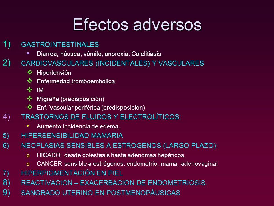 Efectos adversos GASTROINTESTINALES