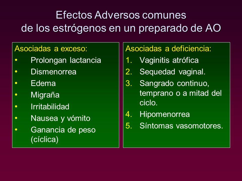 Efectos Adversos comunes de los estrógenos en un preparado de AO
