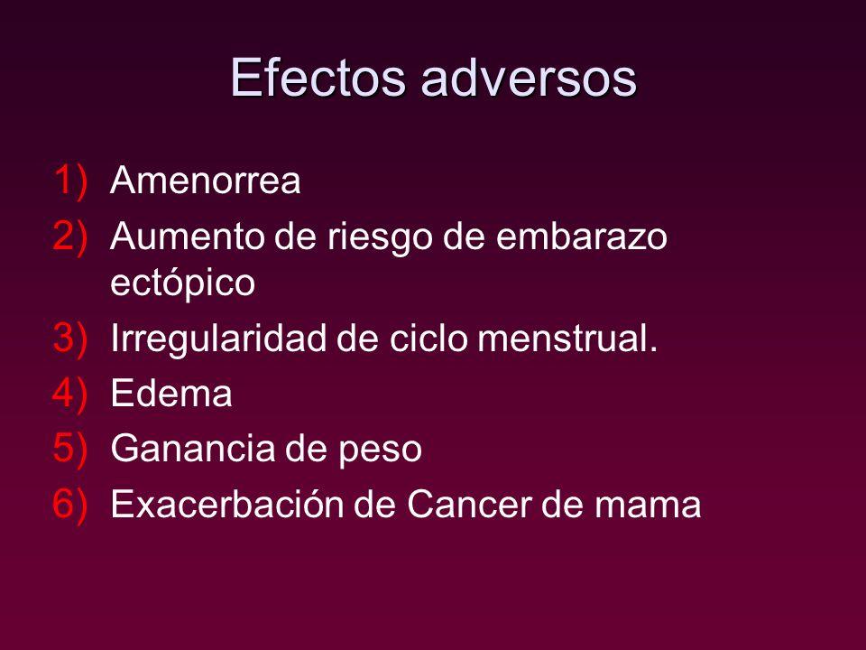 Efectos adversos Amenorrea Aumento de riesgo de embarazo ectópico