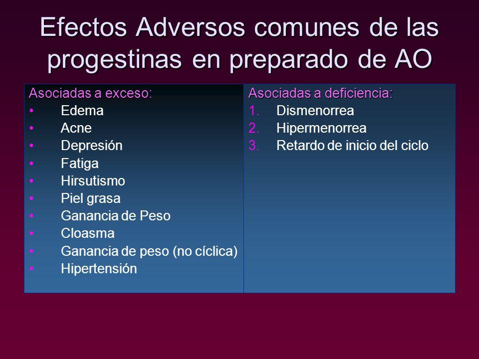 Efectos Adversos comunes de las progestinas en preparado de AO