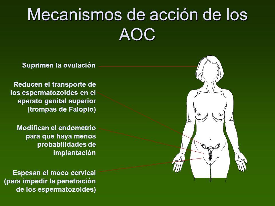 Mecanismos de acción de los AOC