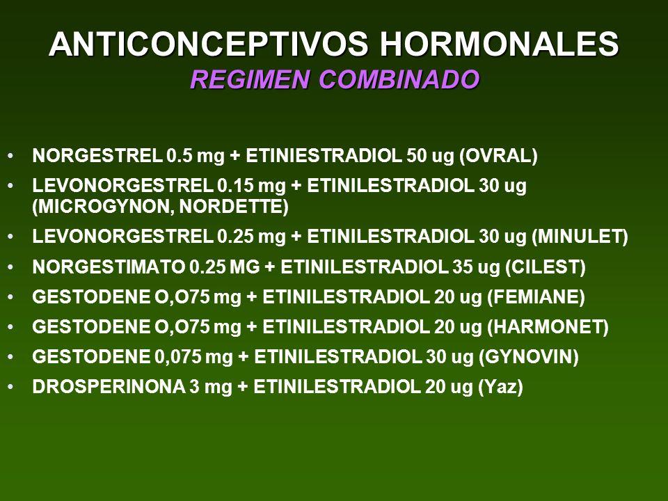 ANTICONCEPTIVOS HORMONALES REGIMEN COMBINADO