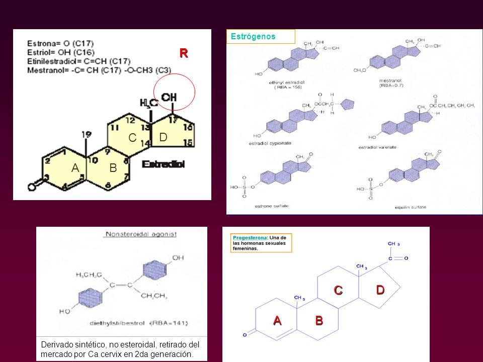 R Estrógenos. C. D. A. B. Derivado sintético, no esteroidal, retirado del mercado por Ca cervix en 2da generación.