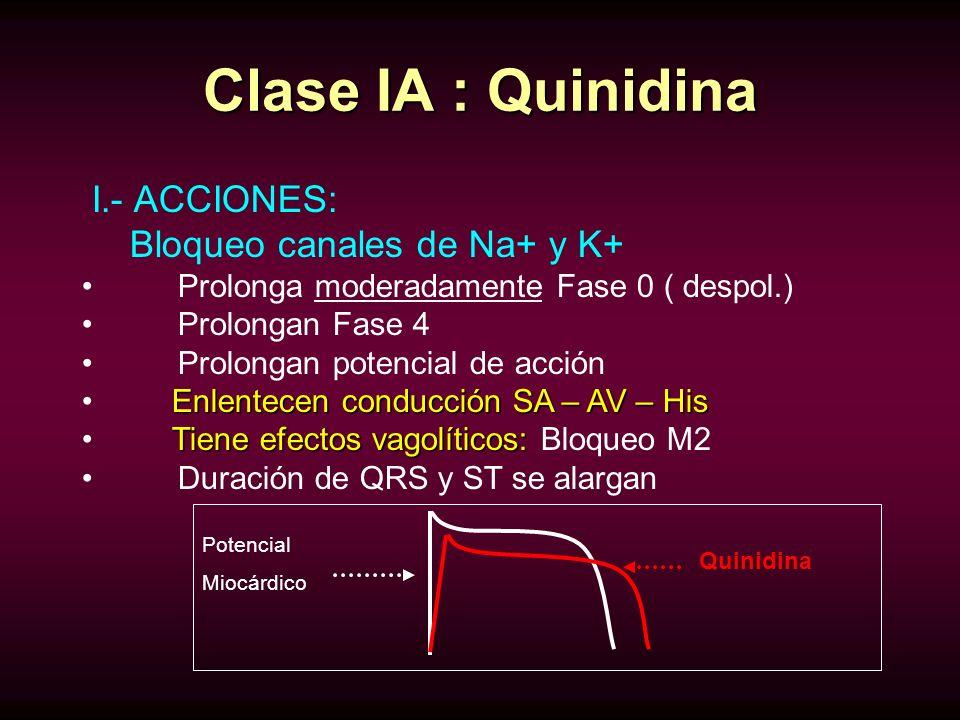 Clase IA : Quinidina I.- ACCIONES: Bloqueo canales de Na+ y K+