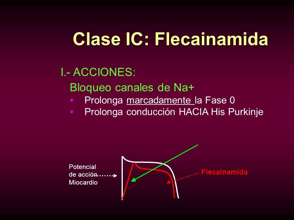 Clase IC: Flecainamida