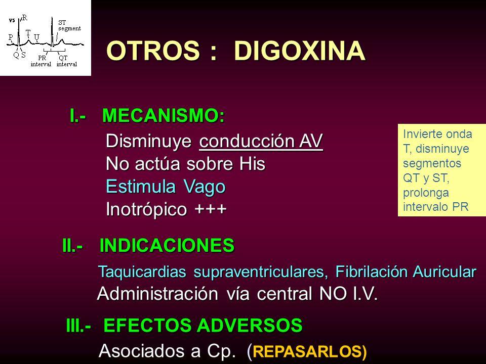 OTROS : DIGOXINA I.- MECANISMO: II.- INDICACIONES