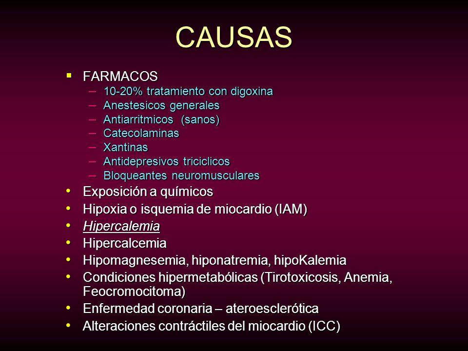 CAUSAS FARMACOS Exposición a químicos