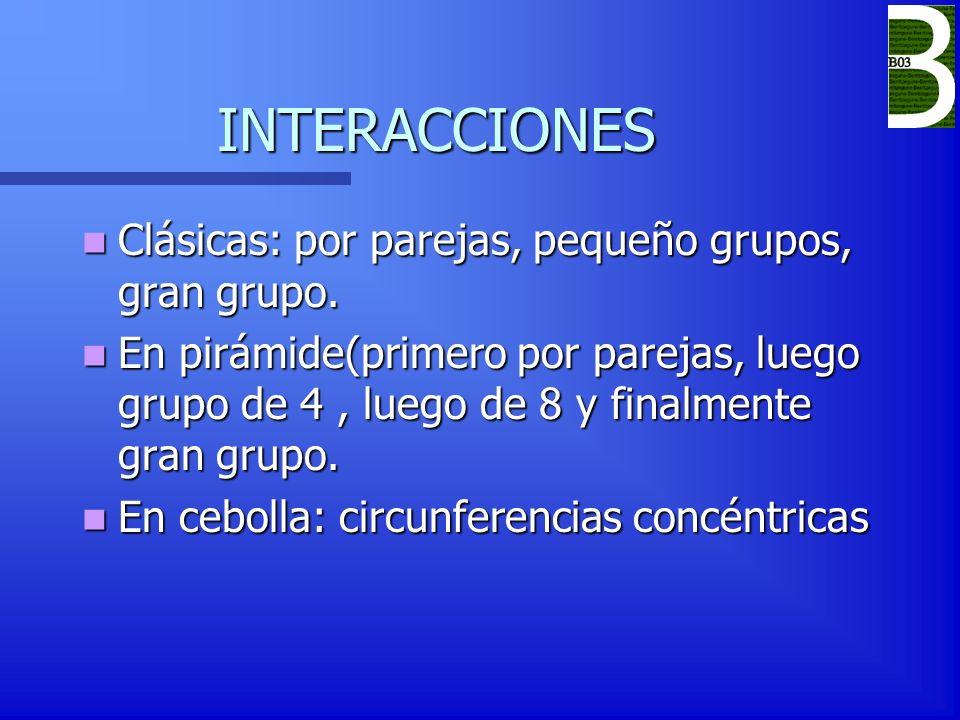 INTERACCIONES Clásicas: por parejas, pequeño grupos, gran grupo.