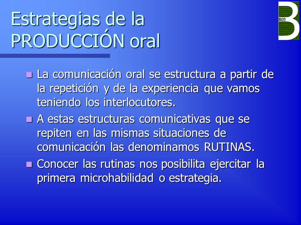 Estrategias de la PRODUCCIÓN oral