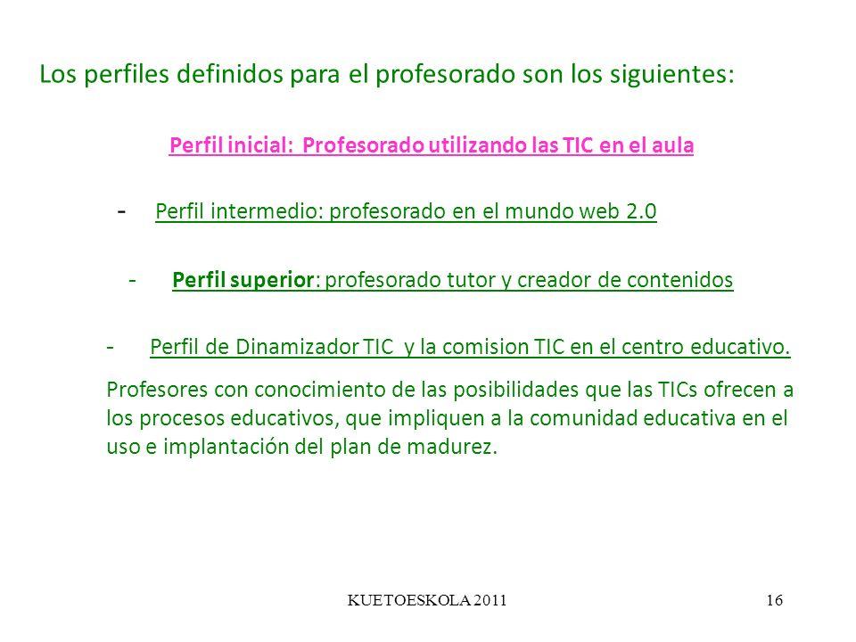 Perfil inicial: Profesorado utilizando las TIC en el aula