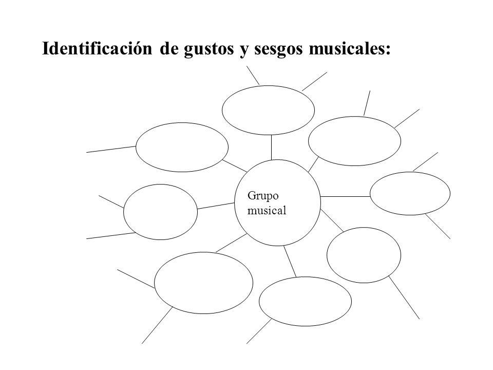 Identificación de gustos y sesgos musicales: