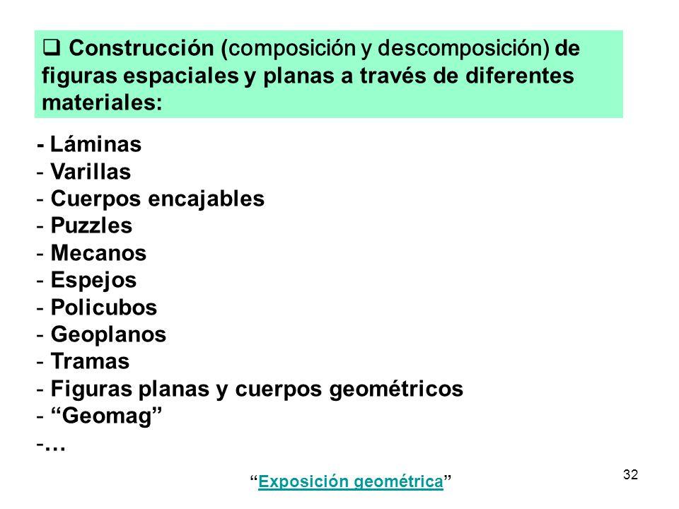 Figuras planas y cuerpos geométricos Geomag …