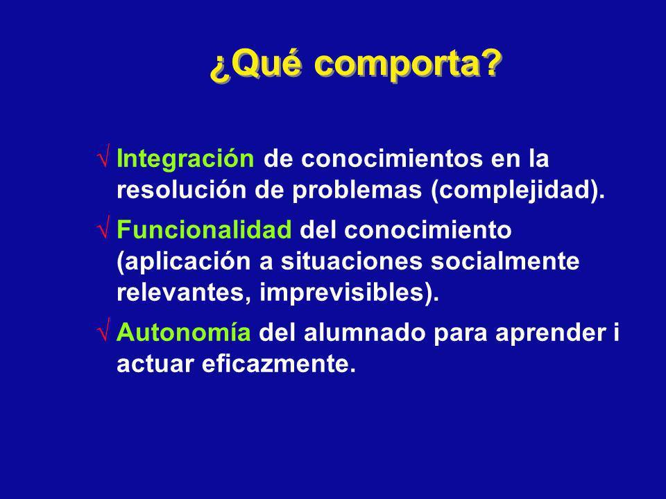 ¿Qué comporta Integración de conocimientos en la resolución de problemas (complejidad).