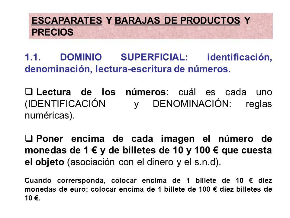 ESCAPARATES Y BARAJAS DE PRODUCTOS Y PRECIOS