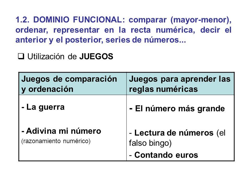1.2. DOMINIO FUNCIONAL: comparar (mayor-menor), ordenar, representar en la recta numérica, decir el anterior y el posterior, series de números...