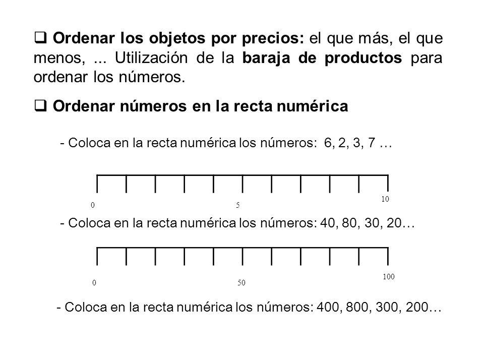 Ordenar números en la recta numérica