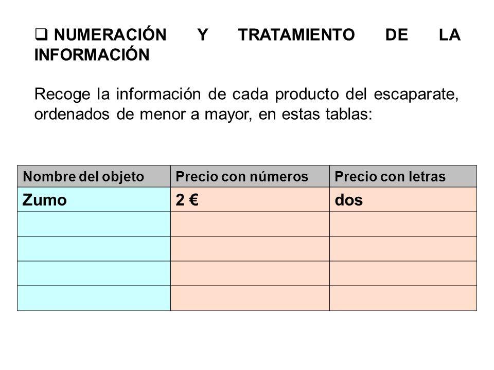 NUMERACIÓN Y TRATAMIENTO DE LA INFORMACIÓN