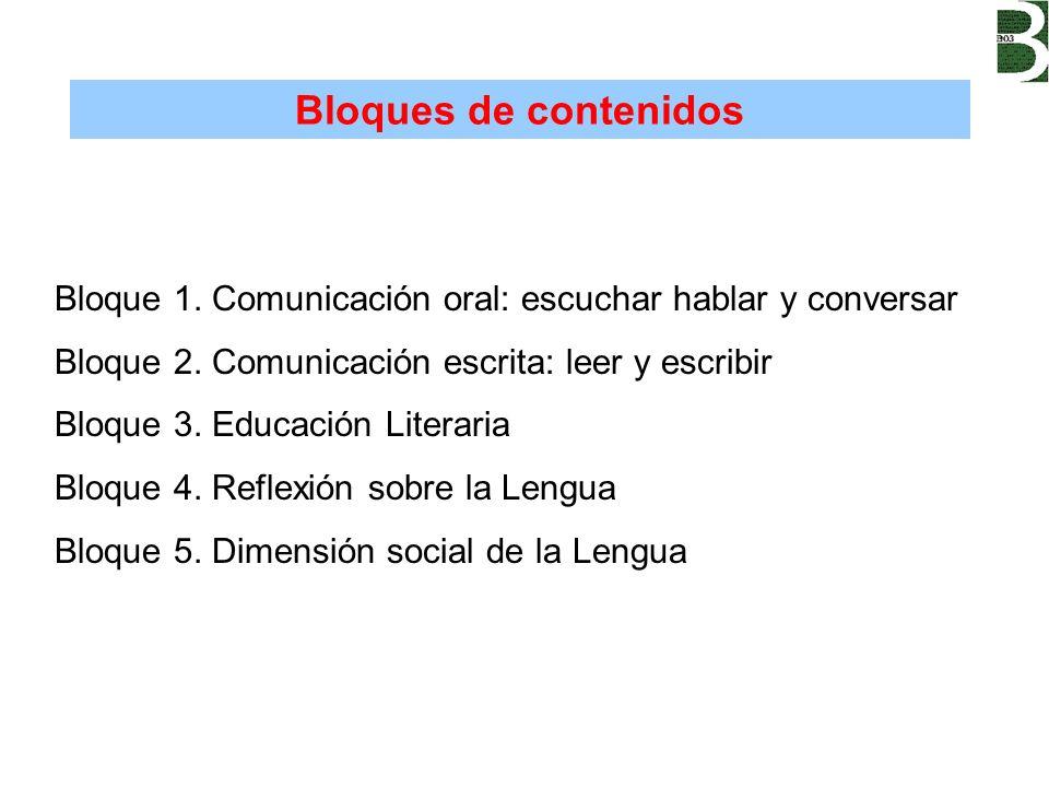Bloques de contenidos Bloque 1. Comunicación oral: escuchar hablar y conversar. Bloque 2. Comunicación escrita: leer y escribir.