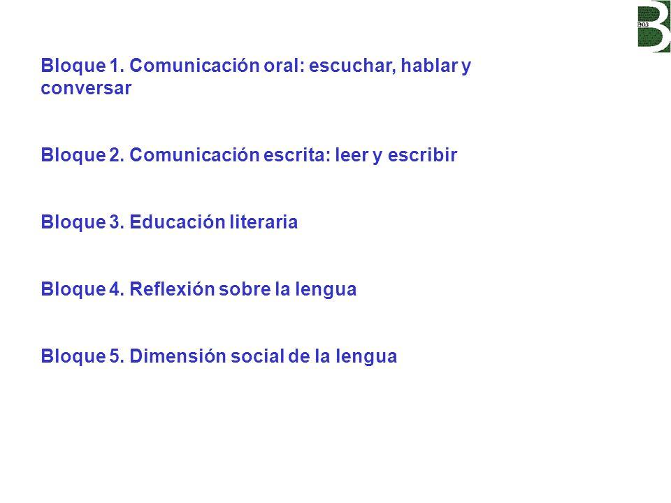 Bloque 1. Comunicación oral: escuchar, hablar y conversar