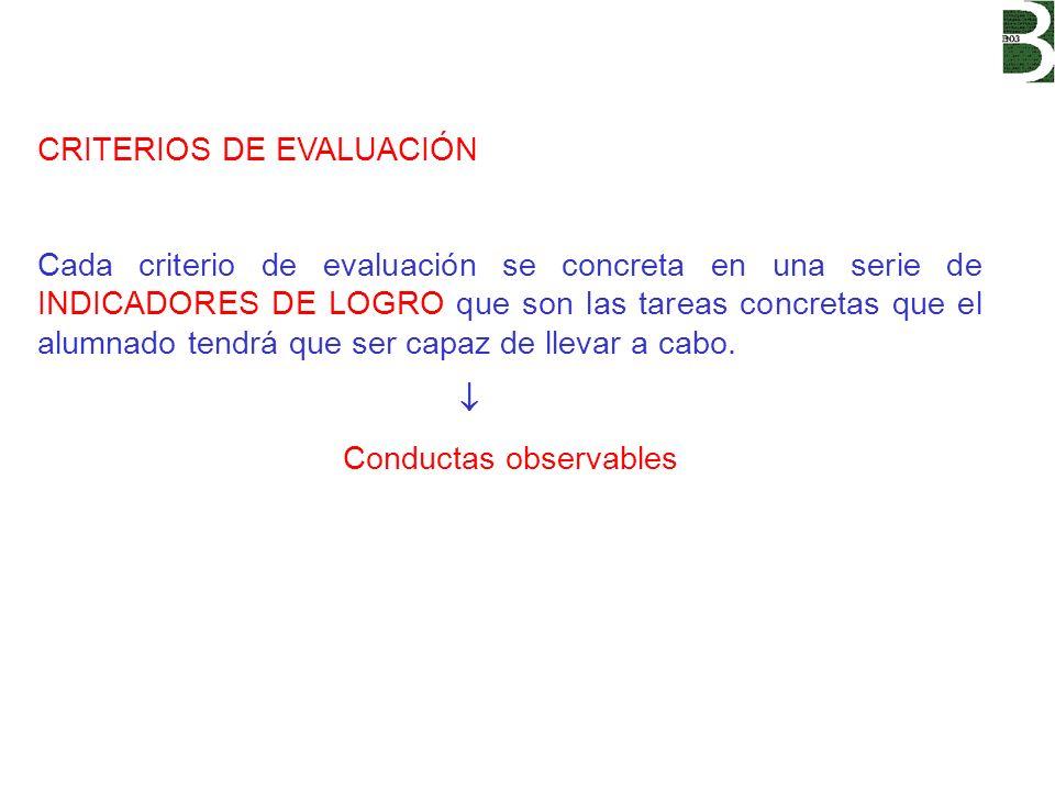 Conductas observables