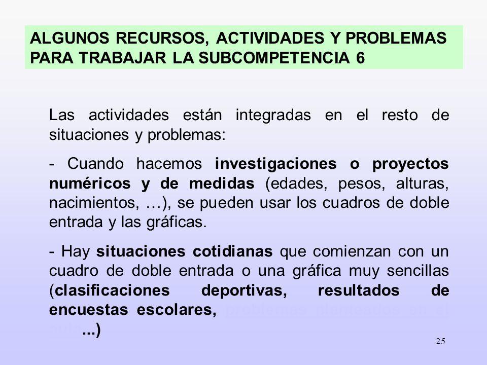 ALGUNOS RECURSOS, ACTIVIDADES Y PROBLEMAS PARA TRABAJAR LA SUBCOMPETENCIA 6