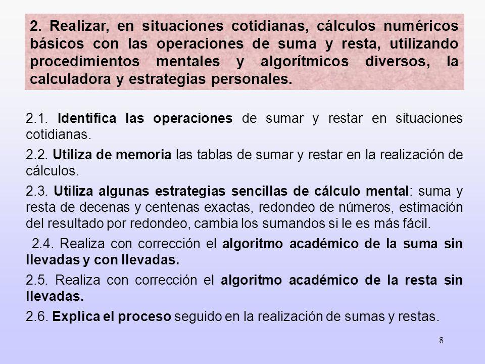 2. Realizar, en situaciones cotidianas, cálculos numéricos básicos con las operaciones de suma y resta, utilizando procedimientos mentales y algorítmicos diversos, la calculadora y estrategias personales.