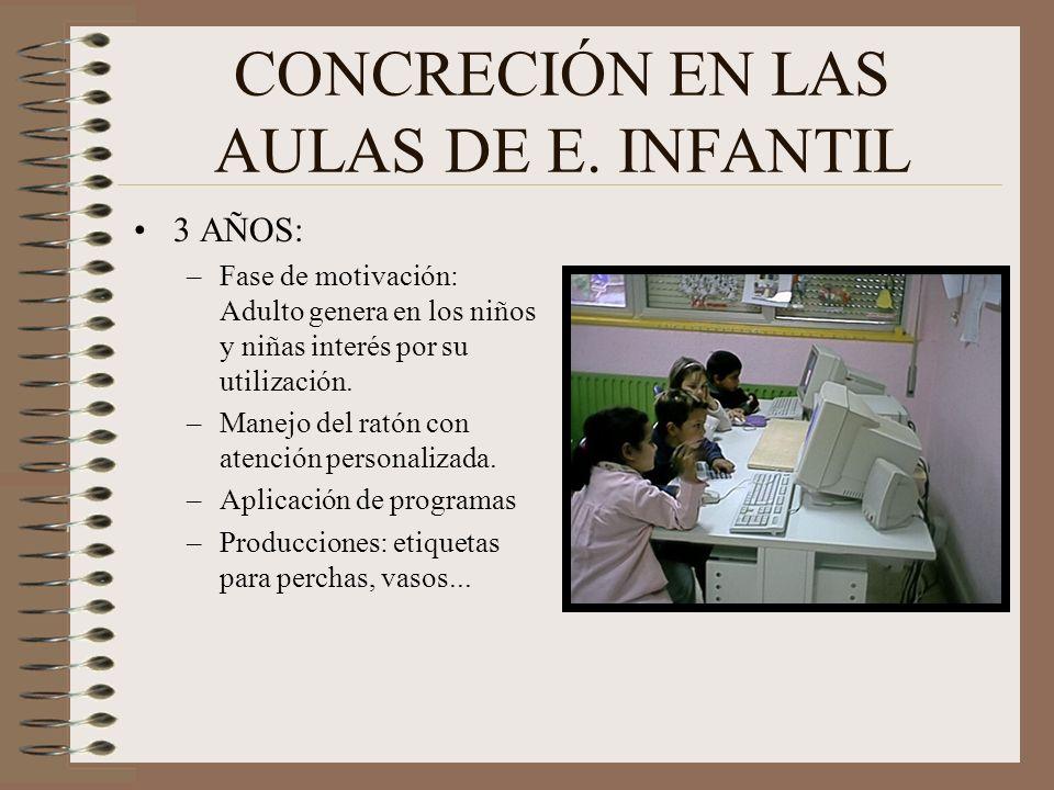 CONCRECIÓN EN LAS AULAS DE E. INFANTIL