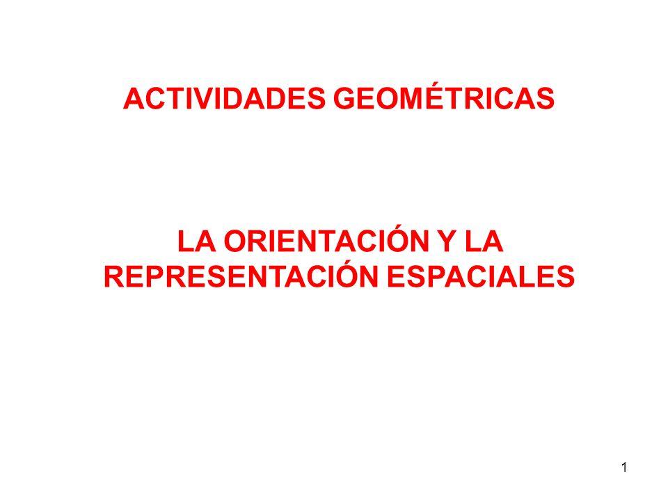 ACTIVIDADES GEOMÉTRICAS LA ORIENTACIÓN Y LA REPRESENTACIÓN ESPACIALES