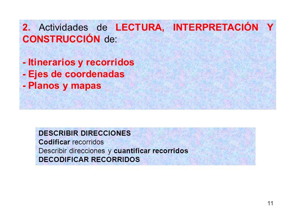 2. Actividades de LECTURA, INTERPRETACIÓN Y CONSTRUCCIÓN de: