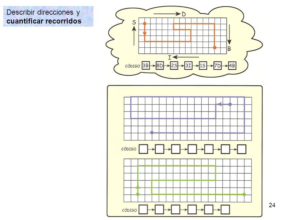 Describir direcciones y cuantificar recorridos
