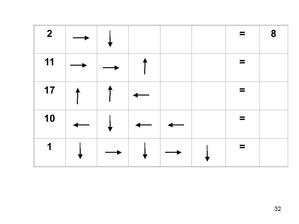 2 = 8 11 17 10 1