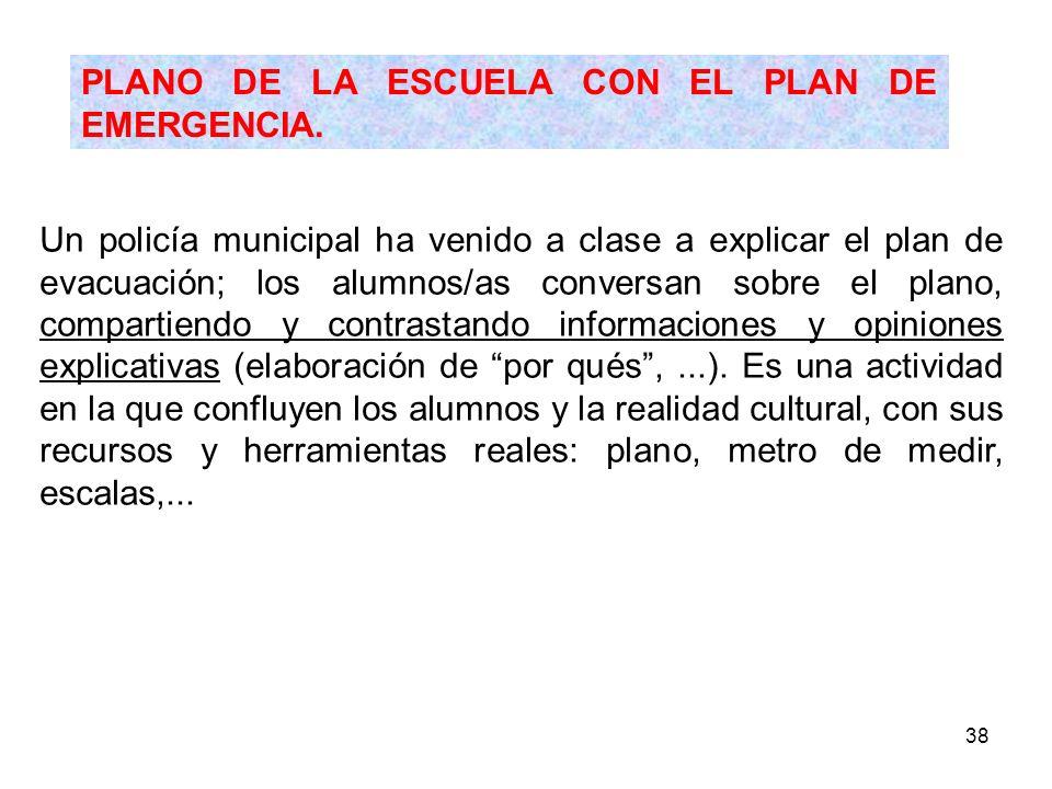 PLANO DE LA ESCUELA CON EL PLAN DE EMERGENCIA.