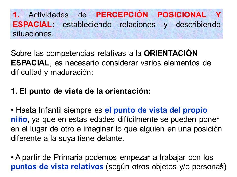 1. Actividades de PERCEPCIÓN POSICIONAL Y ESPACIAL: estableciendo relaciones y describiendo situaciones.