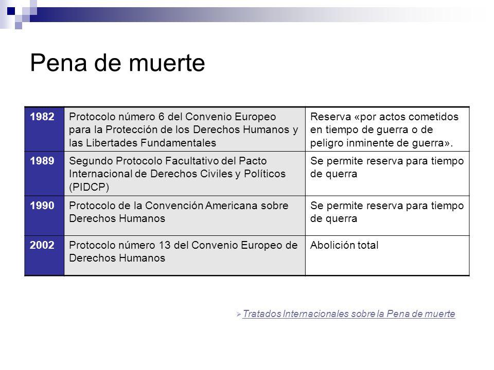 Pena de muerte1982. Protocolo número 6 del Convenio Europeo para la Protección de los Derechos Humanos y las Libertades Fundamentales.