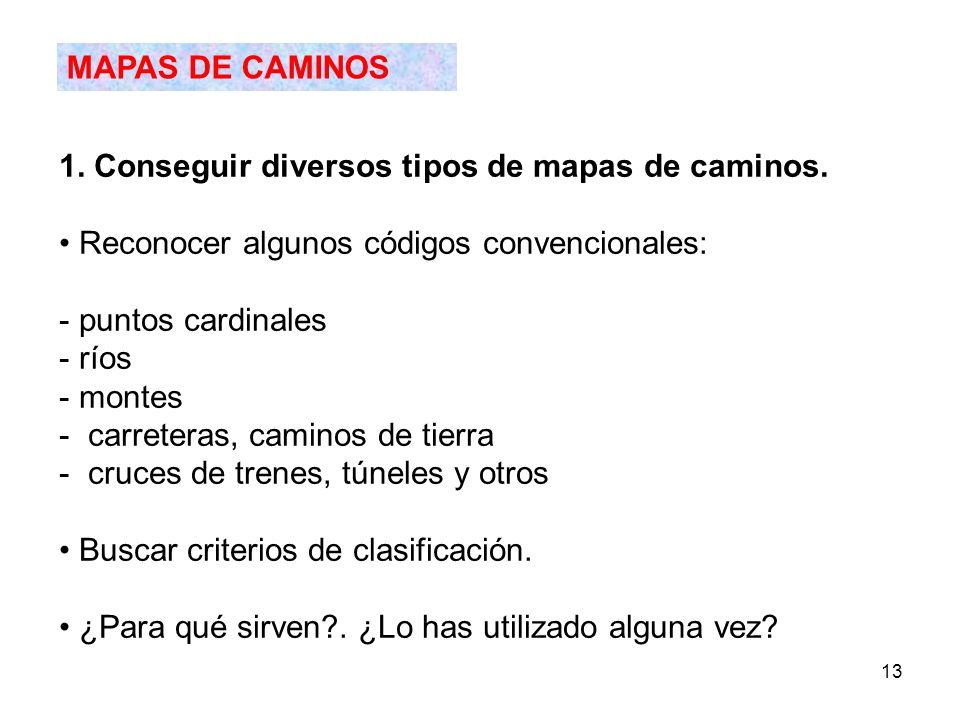 MAPAS DE CAMINOS 1. Conseguir diversos tipos de mapas de caminos. Reconocer algunos códigos convencionales: