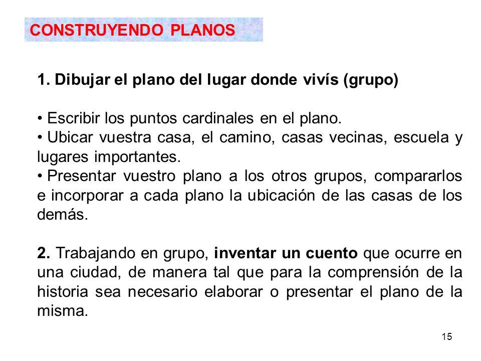 CONSTRUYENDO PLANOS 1. Dibujar el plano del lugar donde vivís (grupo) Escribir los puntos cardinales en el plano.