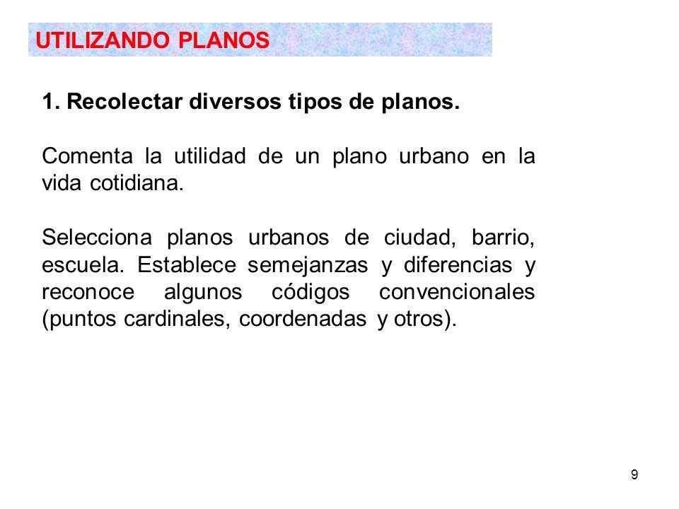 UTILIZANDO PLANOS 1. Recolectar diversos tipos de planos. Comenta la utilidad de un plano urbano en la vida cotidiana.