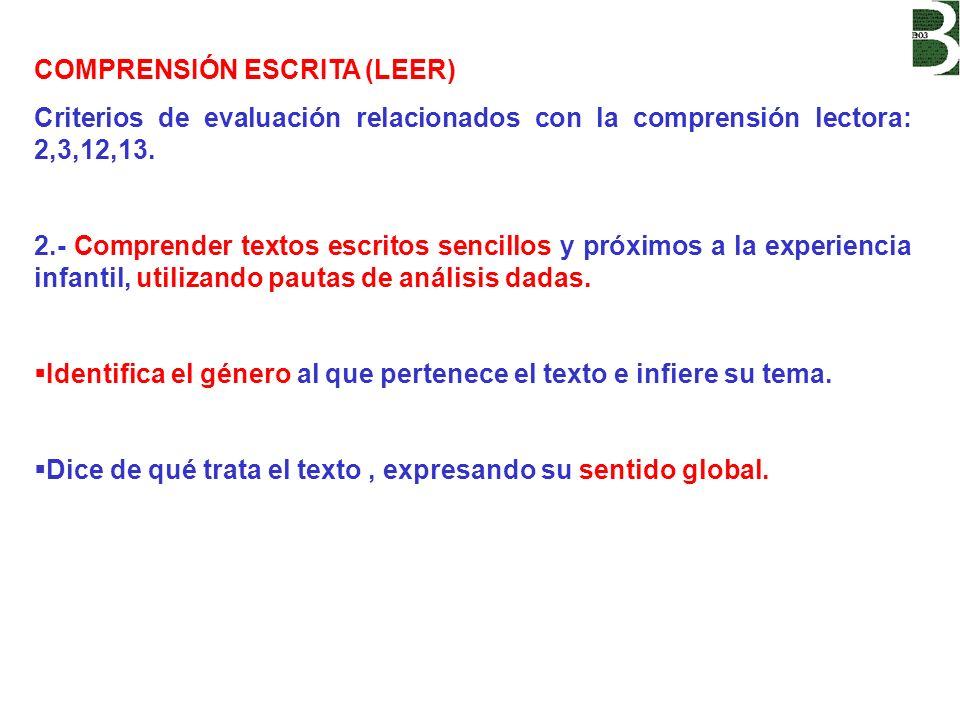 COMPRENSIÓN ESCRITA (LEER)