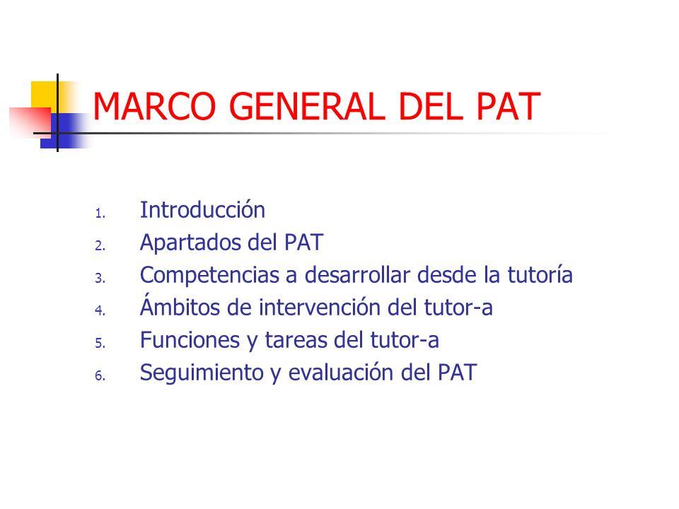 MARCO GENERAL DEL PAT Introducción Apartados del PAT