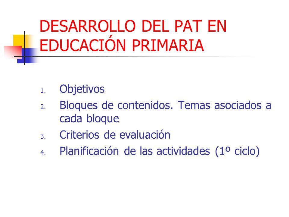 DESARROLLO DEL PAT EN EDUCACIÓN PRIMARIA