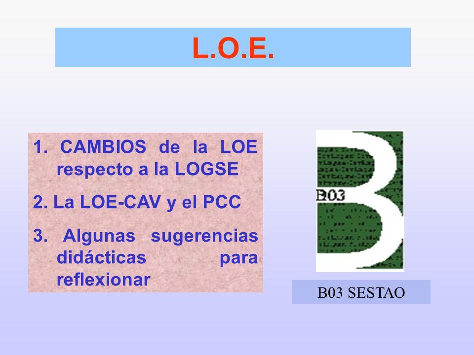 L.O.E. 1. CAMBIOS de la LOE respecto a la LOGSE 2. La LOE-CAV y el PCC