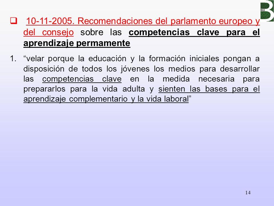 10-11-2005. Recomendaciones del parlamento europeo y del consejo sobre las competencias clave para el aprendizaje permamente