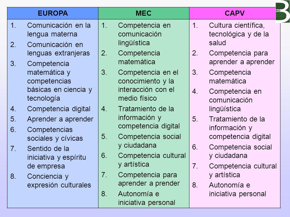 EUROPA MEC. CAPV. Comunicación en la lengua materna. Comunicación en lenguas extranjeras.