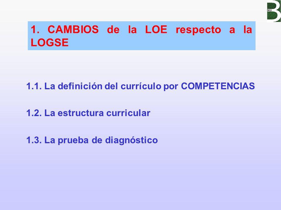 1. CAMBIOS de la LOE respecto a la LOGSE