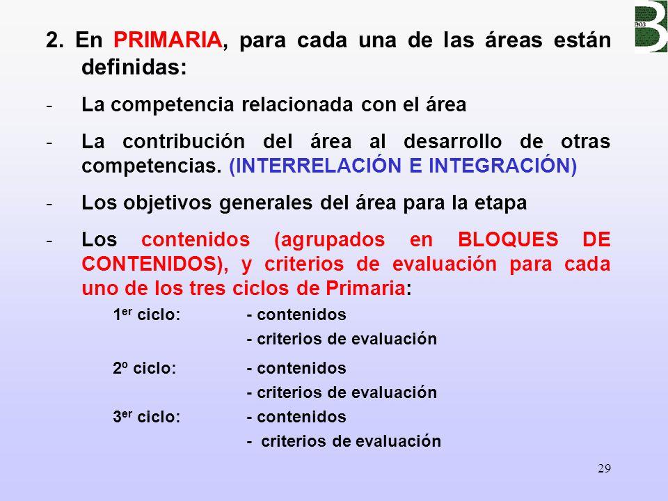 2. En PRIMARIA, para cada una de las áreas están definidas: