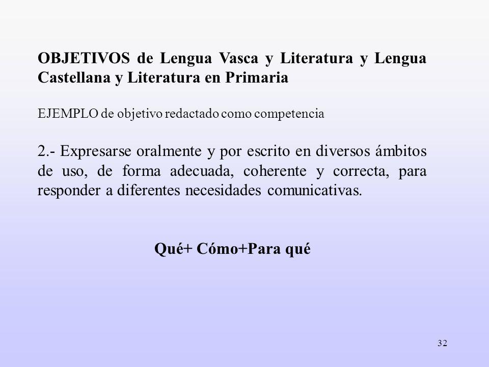 OBJETIVOS de Lengua Vasca y Literatura y Lengua Castellana y Literatura en Primaria