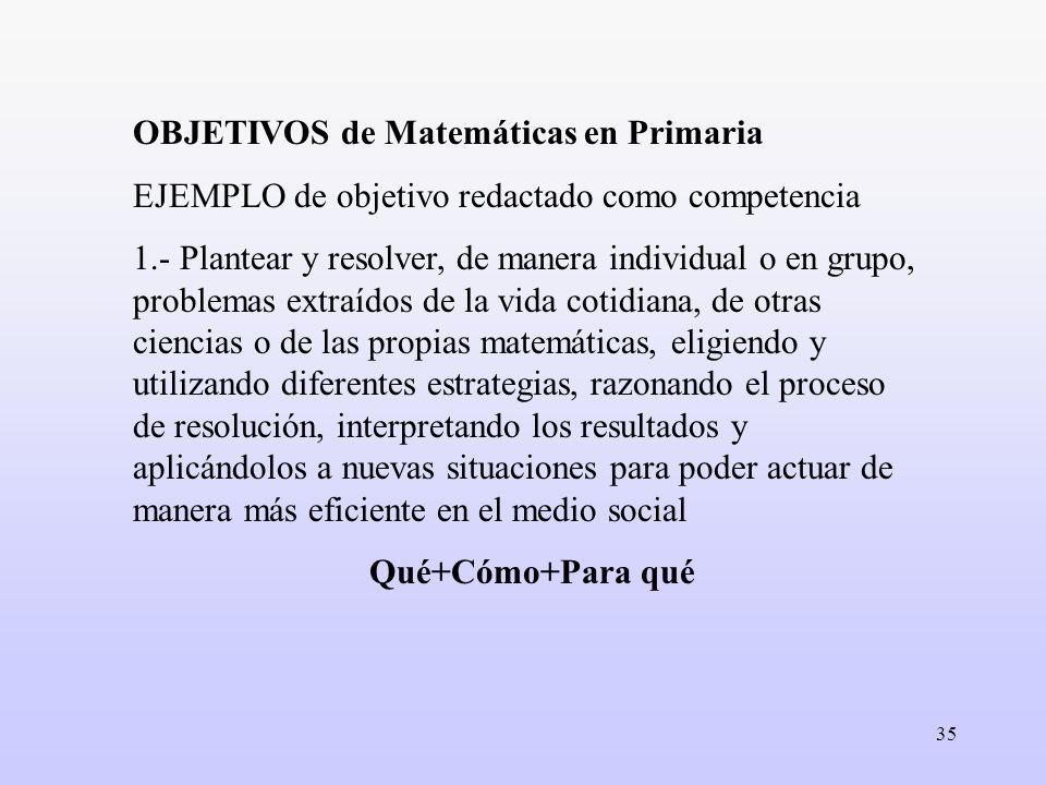 OBJETIVOS de Matemáticas en Primaria